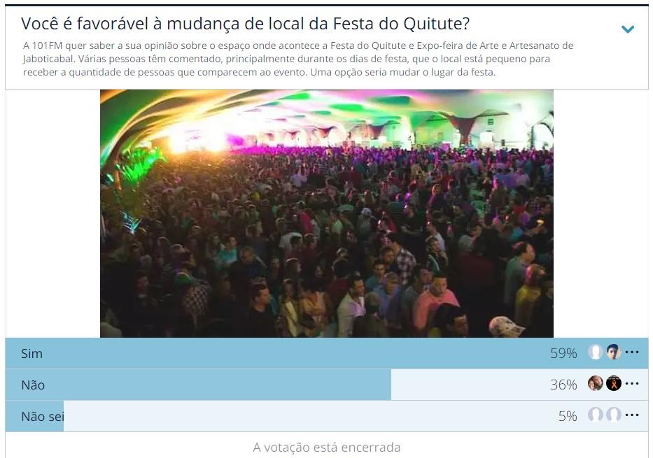 Enquete da 101FM apontou que 59% dos internautas são favoráveis à mudança de local da Festa do Quitute (Ilustração: 101FM)