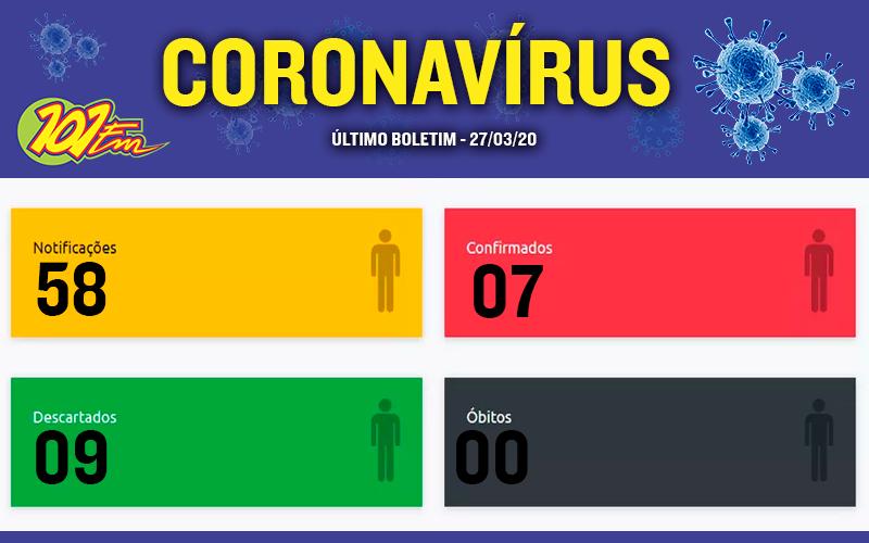 Sobe para sete o número de contaminados com o novo coronavírus em Jaboticabal