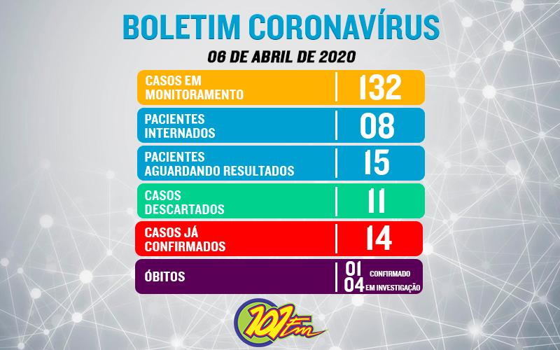 Sobe para 14 o número de confirmados do novo coronavírus em Jaboticabal