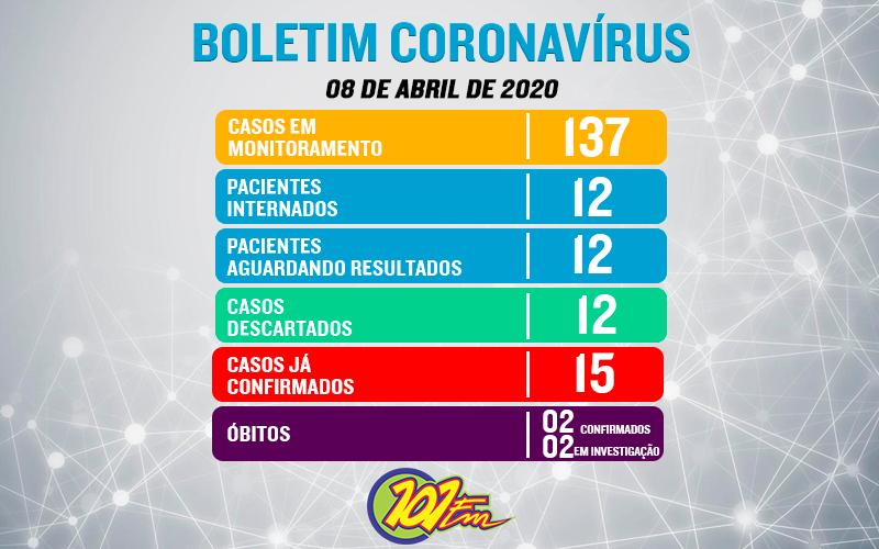 Jaboticabal confirma mais uma morte e já são 15 os confirmados com o novo coronavírus