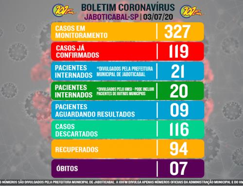 Jaboticabal confirma mais cinco casos do novo coronavírus; município chega a 119 confirmações