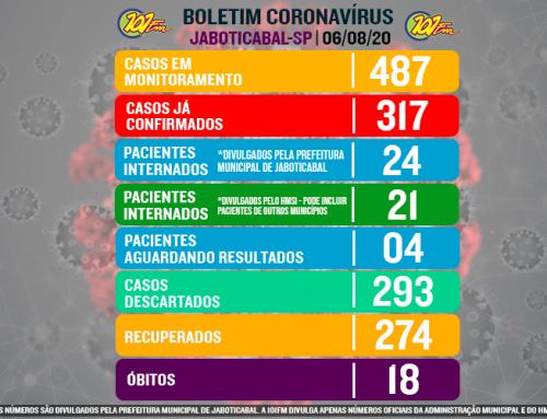 Jaboticabal confirma mais dois óbitos nesta quinta-feira, 6; confirmados chega a 317 casos