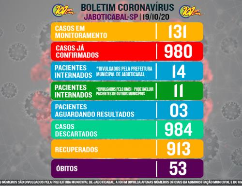 Jaboticabal se aproxima dos mil casos de coronavírus e confirma mais um óbito em decorrência da doença