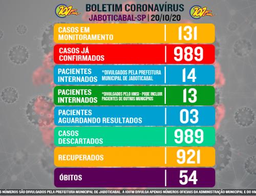 Jaboticabal confirma mais um óbito em decorrência do novo coronavírus por mais um dia seguido