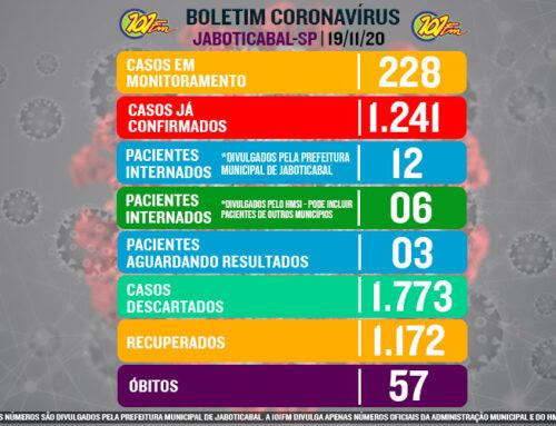 Com mais 13 casos confirmados nas últimas 24h, Jaboticabal chega à marca de 1.241 casos do novo corona vírus