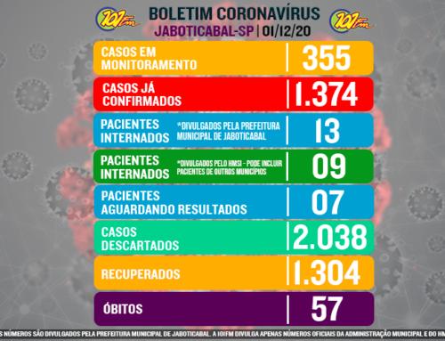 Jaboticabal vive alta nos casos diários do novo coronavírus e vê aumento no número de suspeitos e internados