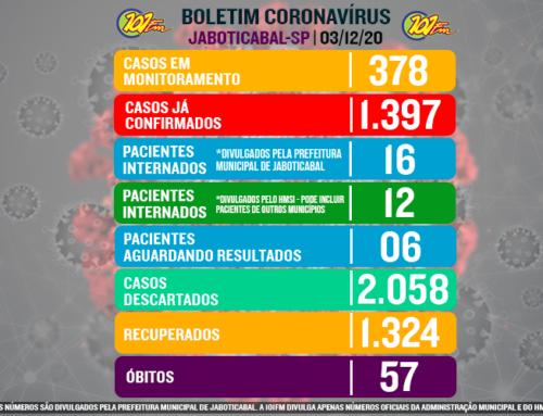 40 casos em três dias: Jaboticabal inicia dezembro com alta nos casos de coronavírus e superando os piores meses da doença
