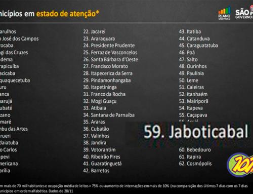 """Governo do Estado de São Paulo classifica Jaboticabal como """"em estado de atenção"""" no número de ocorrências do novo coronavírus"""